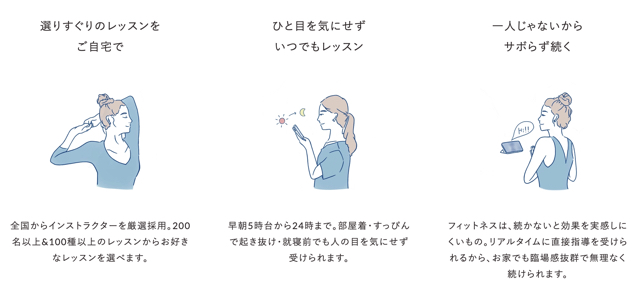 オンラインヨガ「SOELU(ソエル)」の特長