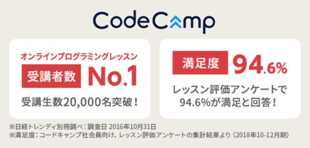 ユーキャン コードキャンプ